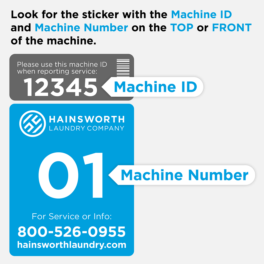 Machine ID